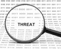 Threat concept Royalty Free Stock Photo