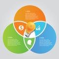 Three 3 circle info graphic chart overlap bulb idea business shine