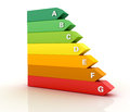 Three dimensional illustration energy efficiency rating Stock Photos