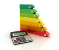 Three dimensional illustration of energy efficiency rating with calculator Stock Image