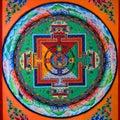 Tibetan art of mural Royalty Free Stock Photo