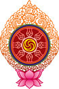 Tibetan buddhism wheel-turner Stock Images