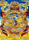 Tibetan buddhist painting this picture tells the story of a thought after physical death the soul also exist the soul will Stock Photo