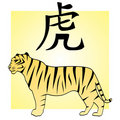Tiger and japanese hieroglyph. Royalty Free Stock Photo