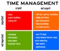 Time management urgent important Royalty Free Stock Photo