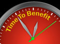 Time to benefit