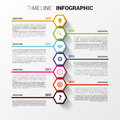 Timeline Infographics. Hexagon...