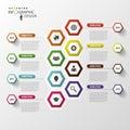 Timeline infographics. Hexagonal design template. Vector