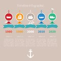 Timeline vector infographic with sea transport icons and text in retro style
