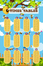Times tables chart with bee flying in garden background