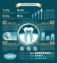 Tooth infographic treatment prevention and prosthetics vector illustration Royalty Free Stock Photo