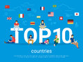 Top 10 countries and people with gadgets using smartphones
