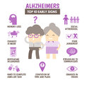 Top 10 signs of alzheimers disease