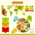 Traditional food infographics set with eco healthy and fast symbols and world map vector illustration Royalty Free Stock Photos