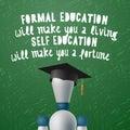 Training Development, Self Education Concept