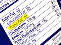 Trans fat nutrition label highlighting the unhealthy fats the food and drug administration recently announced a plan to take Stock Photo