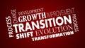 Transition Change Evolution Progress Word Collage
