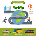 Transportation road flat infographics: transport boat bus tram