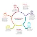 Transportaton infographic