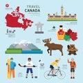 Viajar canadá plano icono diseño