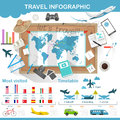 Travel infographic preparation for the trip Royalty Free Stock Photo