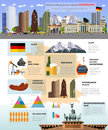 Travel to Germany concept vector illustration. German landmarks and destinations. Royalty Free Stock Photo