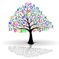 Tree of knowledge illustration the letters numbers and signs Stock Images