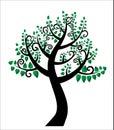 The tree of life, family tree