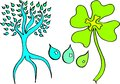 stock image of  Tree from water drops and four leaf clover in green turquoise and yellow colors also available as a vector drawing