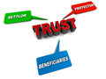 Trust chart Royalty Free Stock Photo