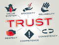 Trust concept chart with keywords and icons Stock Photos