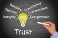 Trust concept illustration Royalty Free Stock Image