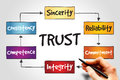 Picture : TRUST  with