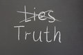 Truth inscription in chalk on a blackboard a lie or the Royalty Free Stock Images