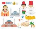 Turkey Flat Icon Set Travel and tourism concept.