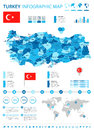 Turkey - map and flag - infographic illustration