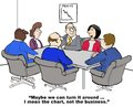 Turn around business cartoon of meeting chart showing declining profits and businesswoman saying maybe we can it i mean the chart Royalty Free Stock Photos