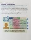 UK VISA explained Royalty Free Stock Photo