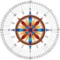 Ultimate compass Stock Photography