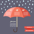Umbrella strategy template infographic