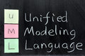 Uml unified modeling language chalk drawing Stock Image