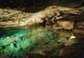 Underground lake in Kungur Ice Cave Royalty Free Stock Photo