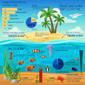 Underwater World Island Infographic Royalty Free Stock Photo