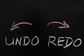 Undo and redo sign drawn on the chalkboard Stock Images