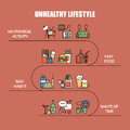 Unhealthy lifestyle vector infographic information in line style. Unnatural life background illustration. Junk food and