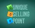 Unique selling point concept illustration design