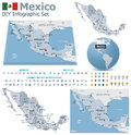 United mexican states maps with markers set of the political mexico and symbols for infographic Royalty Free Stock Photo