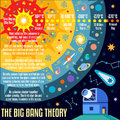 Universe concept isometric the big bang theory the birth of the infographic new bright palette d flat vector icon set observatory Stock Photography