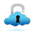 Unlock cloud computing Stock Photos