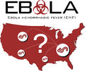 USA map with ebola text, biohazard symbol and question mark Royalty Free Stock Photo
